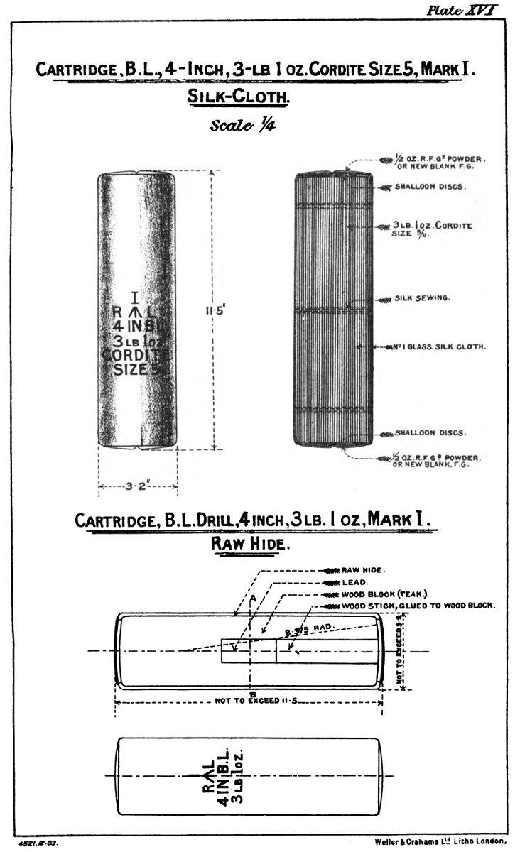 File:BL 4 inch Mk V & VI gun 3 lb 1 oz cordite cartridge