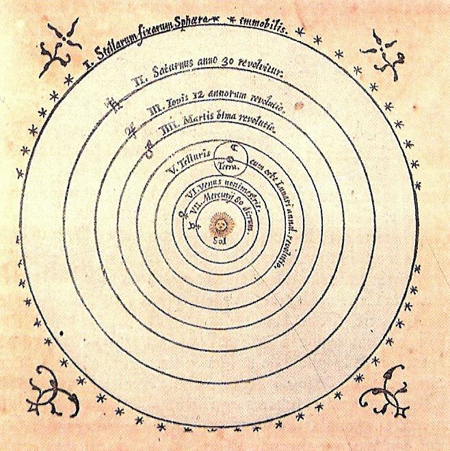 The sky according to Copernicus
