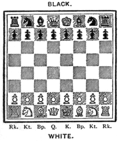 1911 Encyclopædia Britannica/Chess - Wikisource, the free online library