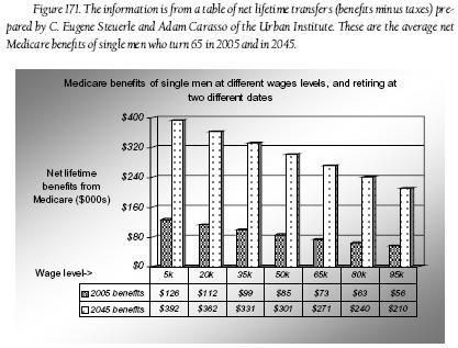 Potassium argon dating calculation of social security