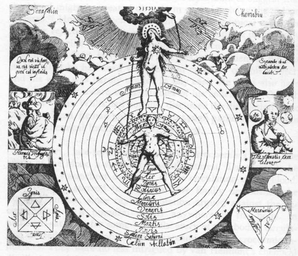 Explore the Etymology and Symbolism of the Constellations