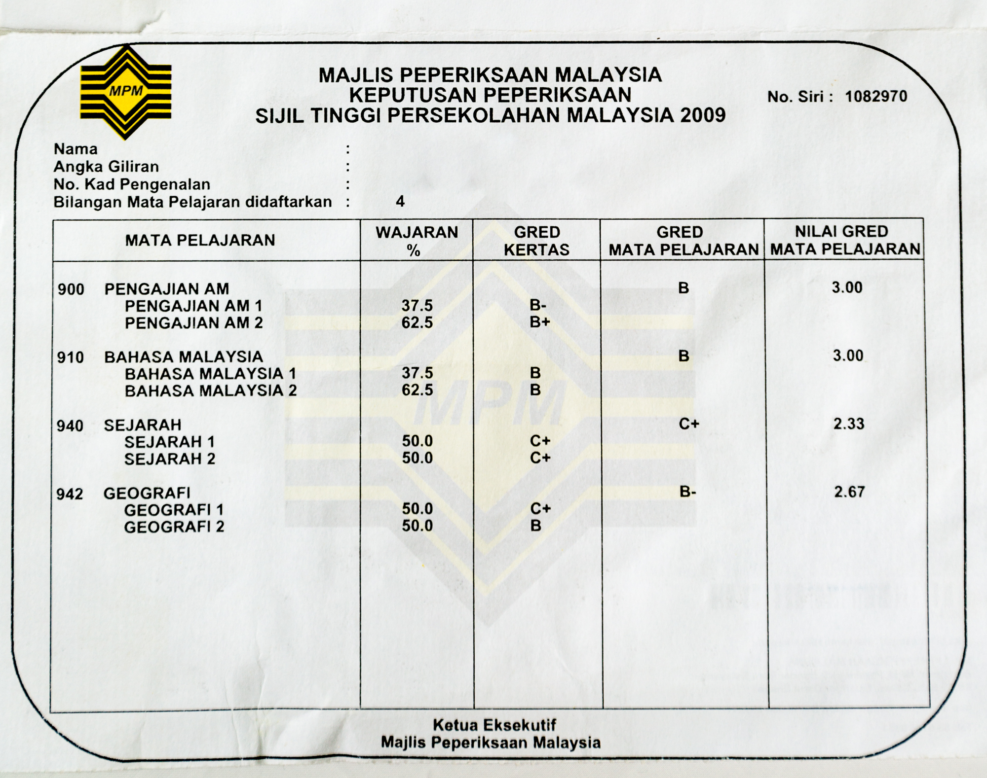 Special Education b com it subjects