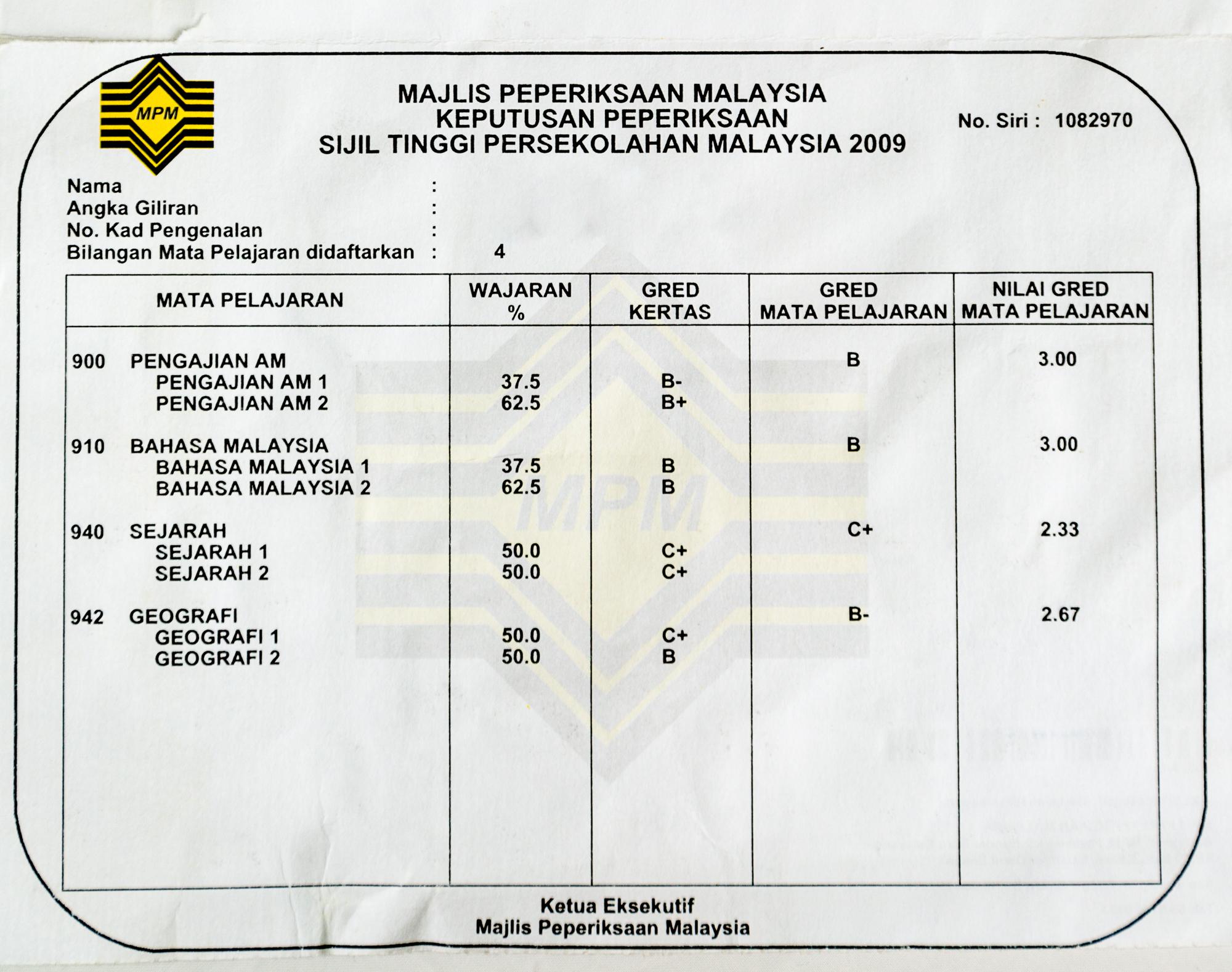 The Best Sijil Pelajaran Malaysia Dalam Bahasa Arab