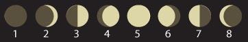 File:Mond Phasen.jpg