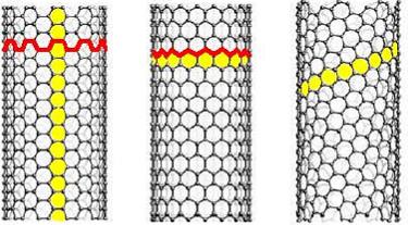 File Nanotubos Enrolamento Png Wikimedia Commons