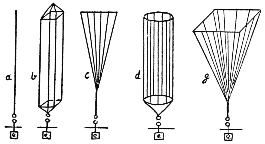 PSM V63 D117 Various forms of marconi antennae.png