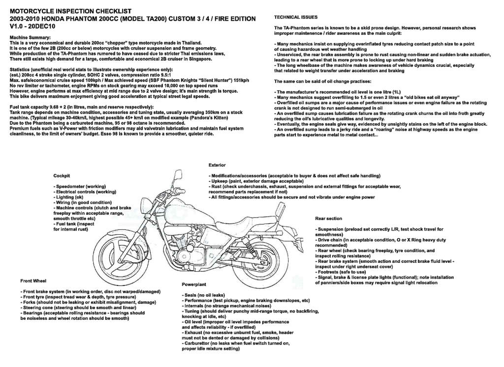Honda Phantom Ta200 Service Manual