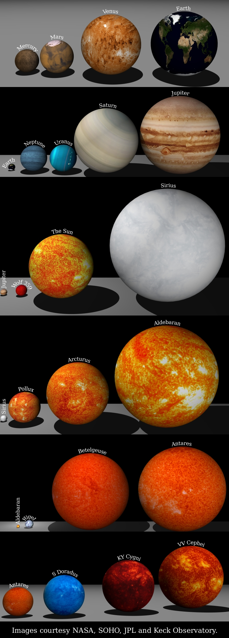 planets and their size - photo #32