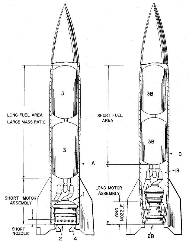 File Rocket Propelled Missile Patent Drawing 01 Png