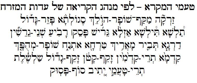 Tabla de nomenclatura de los acentos de lectura, según el sistema sefardí.