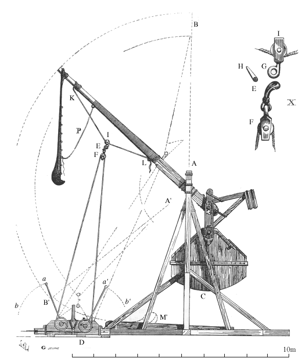 Side View of a Trebuchet