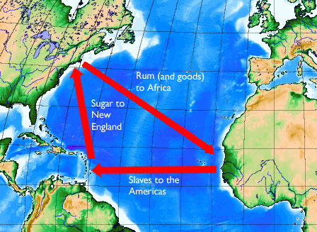 File:Triangular trade.jpg