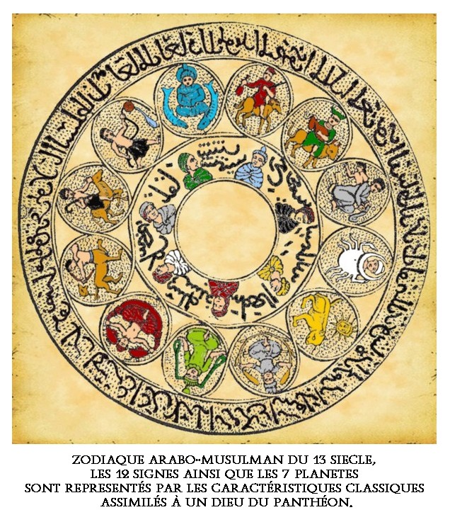 arabische en islamitische astrologie wikipedia. Black Bedroom Furniture Sets. Home Design Ideas