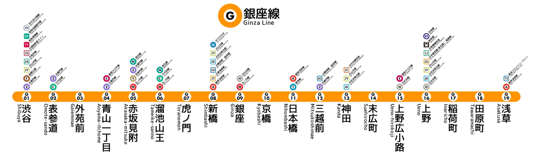 銀座 線 路線 図 東京メトロ銀座線|路線図|ジョルダン