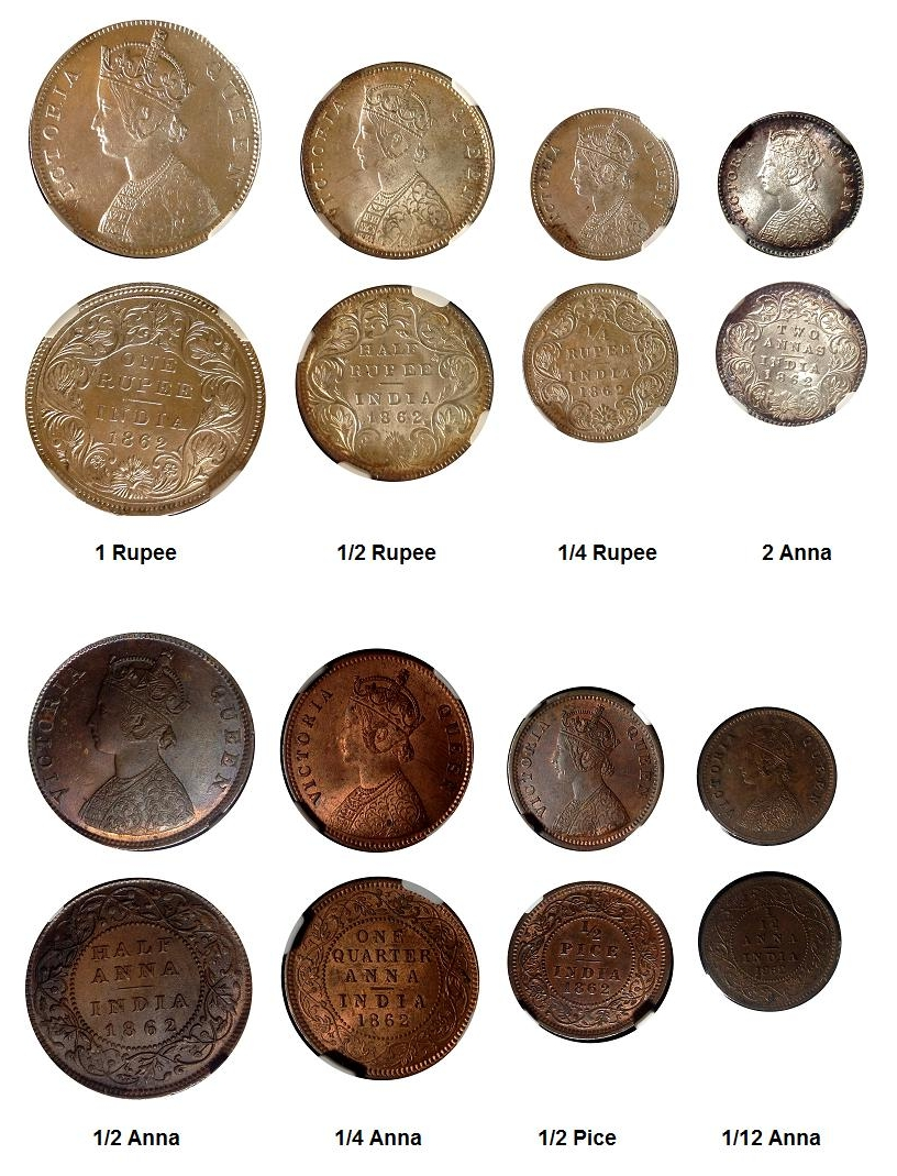 Conversion Chart Money: 1862 Victoria Queen type set India.jpg - Wikimedia Commons,Chart