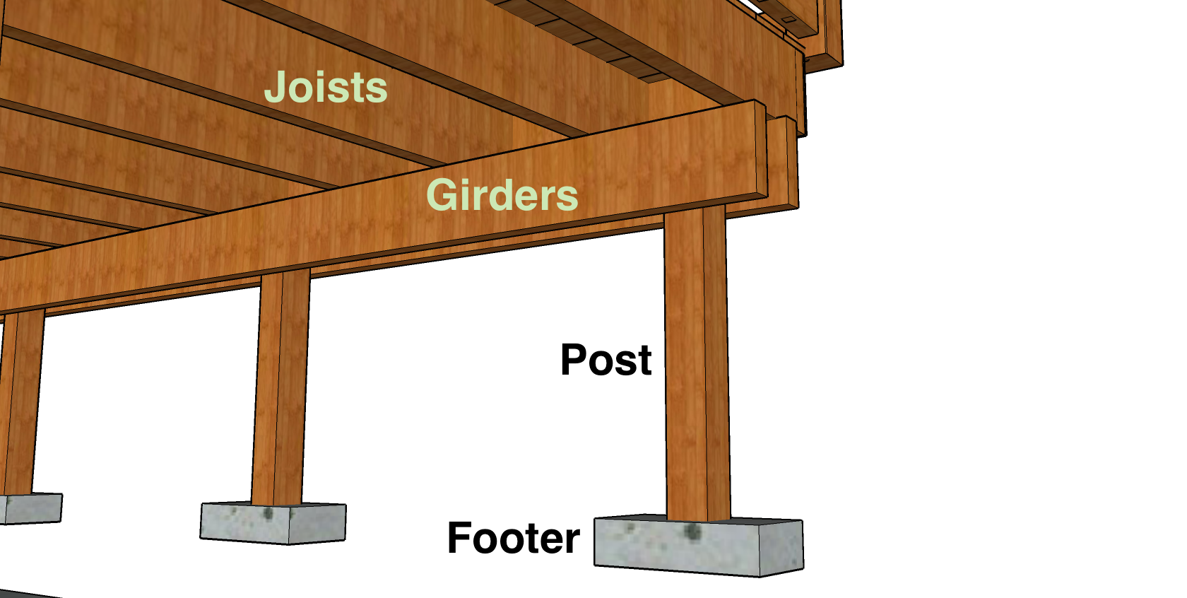 how to build a wooden deck diagram