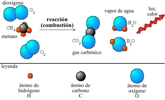 File:Combustion methane.es.png