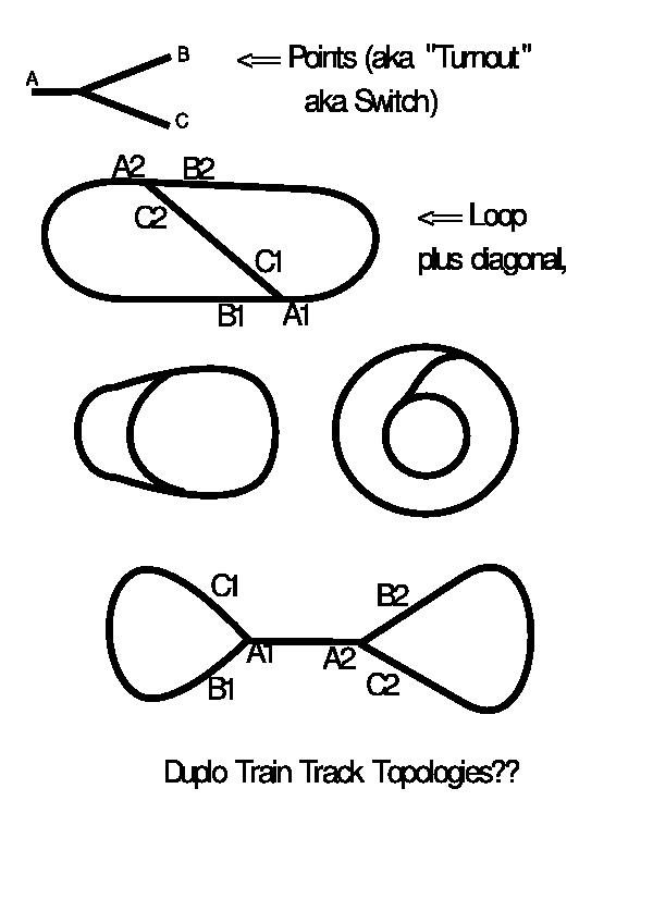 Track Switch Diagram