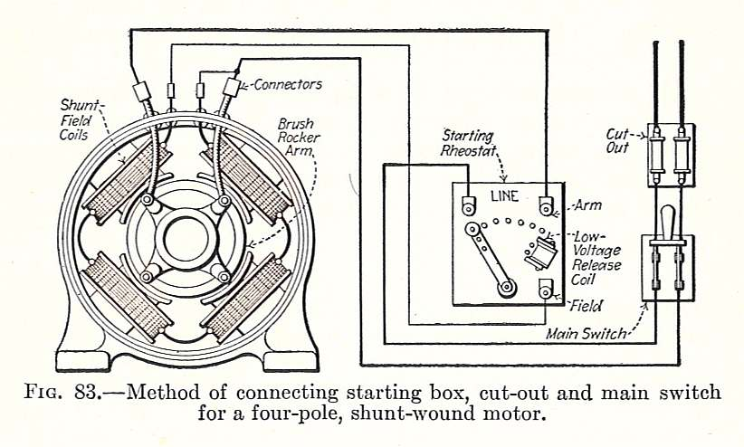file electrical machinery 1917 - shunt wound starter circuit jpg