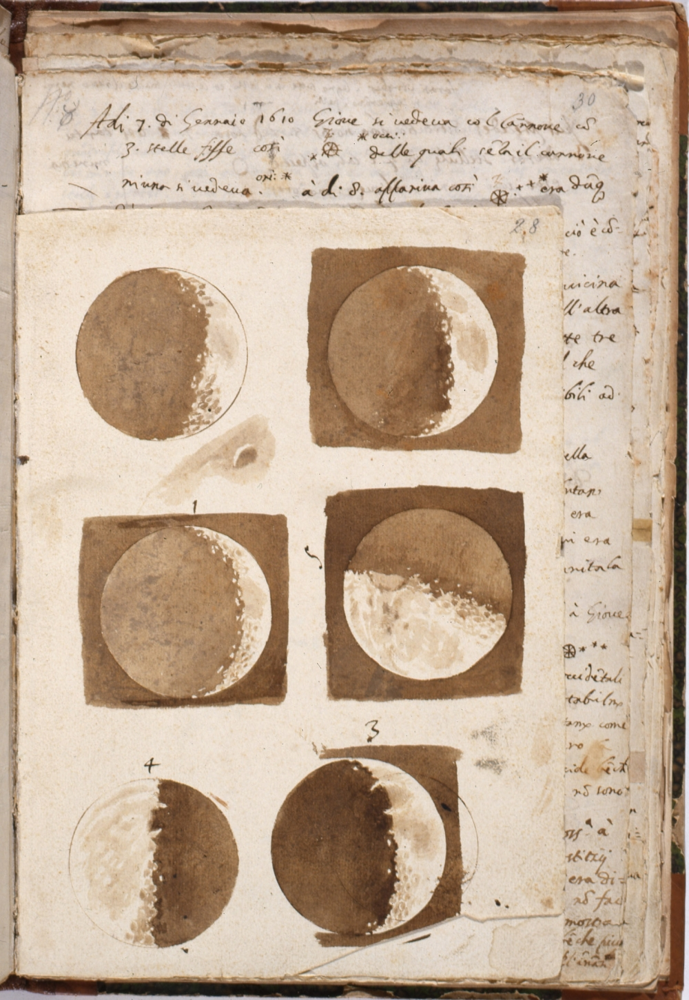Summary Of Galileo S Letter To The Grand Duchess