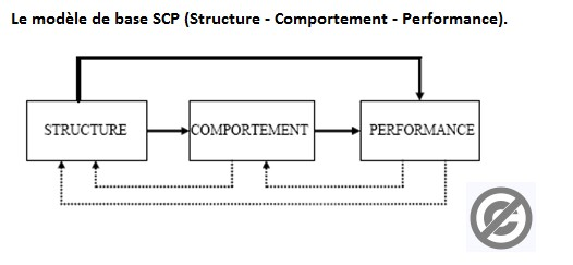 PARADIGME SCP PDF DOWNLOAD