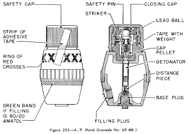 File No 69 grenade diagram on ford mustang wiring schematics