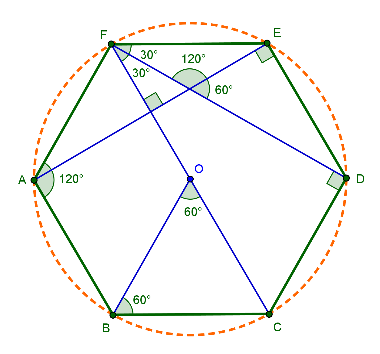 File:Regular hexagon angles.png