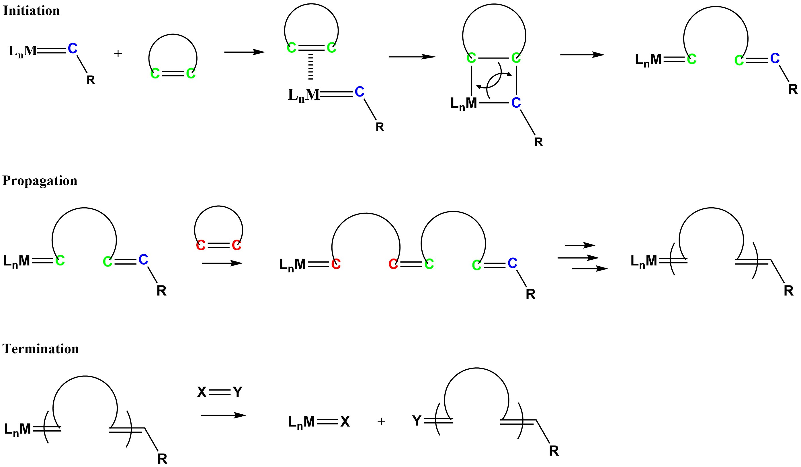 Ring Expansion Examples