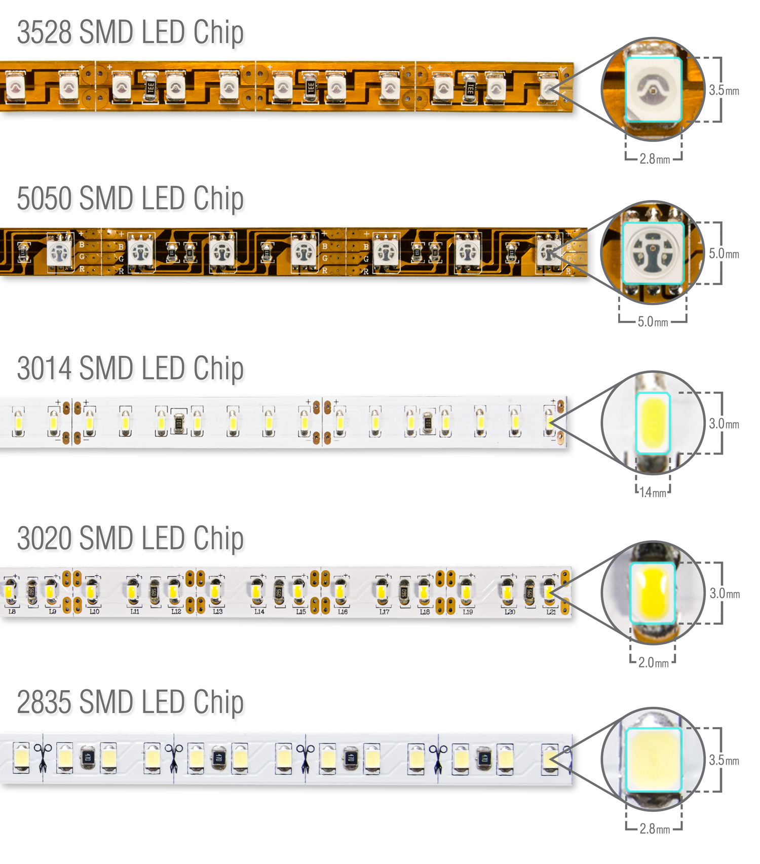 12v Led Wiring Guide
