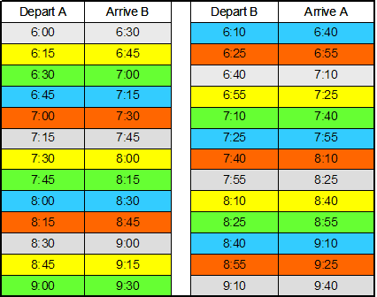 Caption Timetable and vehicle schedule