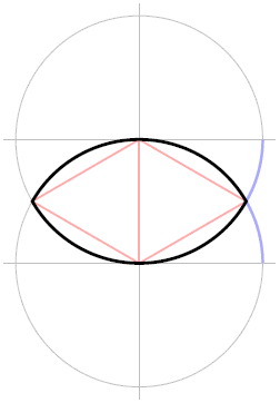 http://upload.wikimedia.org/wikipedia/commons/4/47/Vesica-P-Constr-Diagram.png