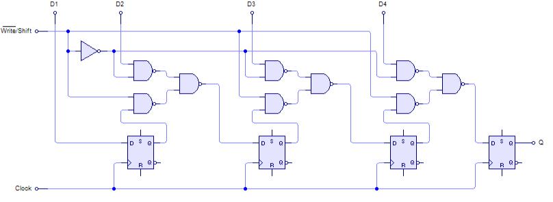 4-Bit PISO Shift Register