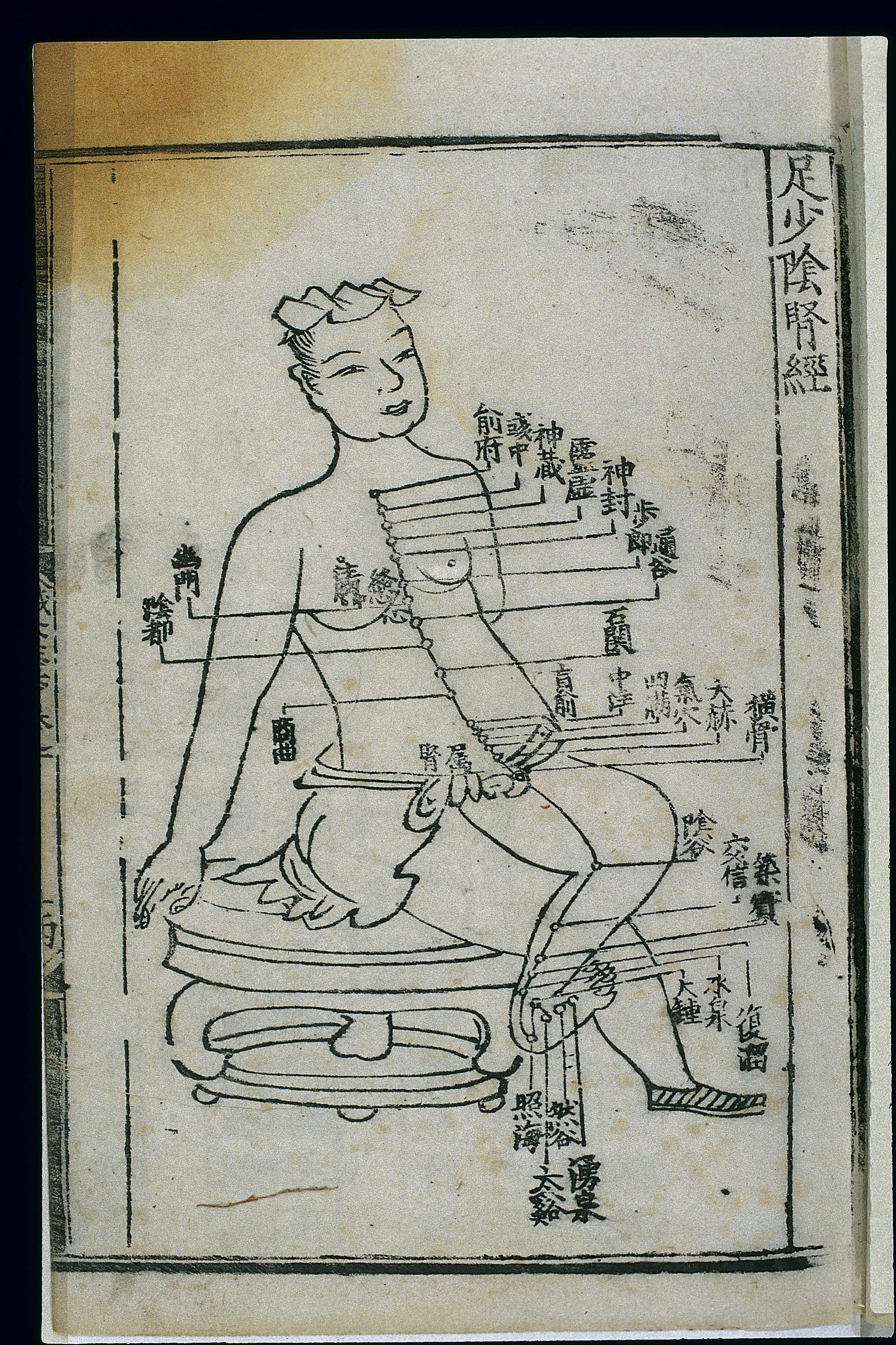 Chinese Horoscope Chart: Acupuncture chart kidney channel of foot shaoyin Chinese ,Chart