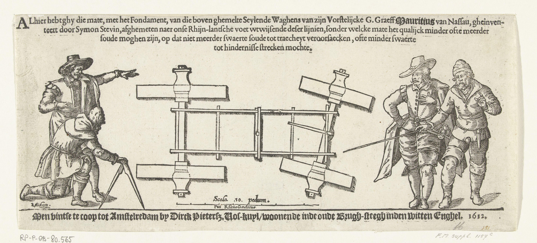 File Diagram Van De Zeilwagen Van Simon Stevin  1602  Rp