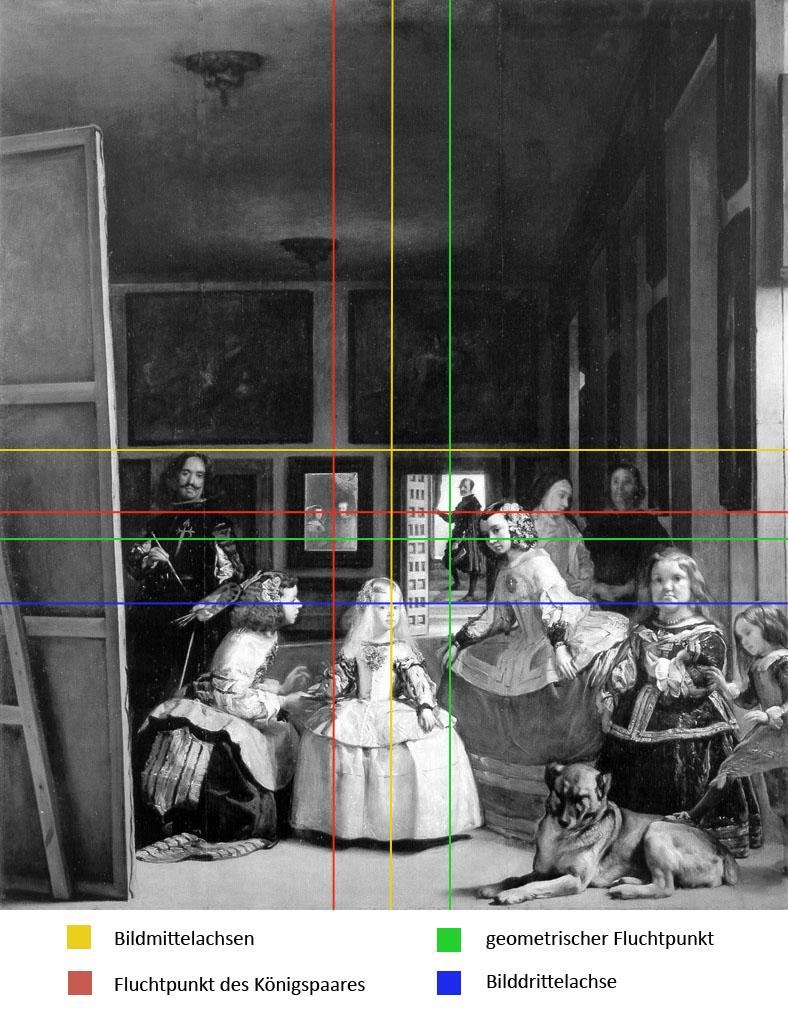 http://upload.wikimedia.org/wikipedia/commons/4/48/Diego_Vel%C3%A1zquez_Las_Meninas_Die_Hoffr%C3%A4ulein_Schema.jpg