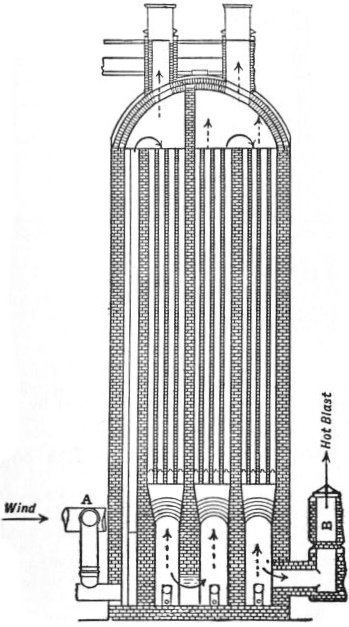 EB1911 Iron and Steel - Fig. 10.—Whitwell Hot-Blast Stove.jpg