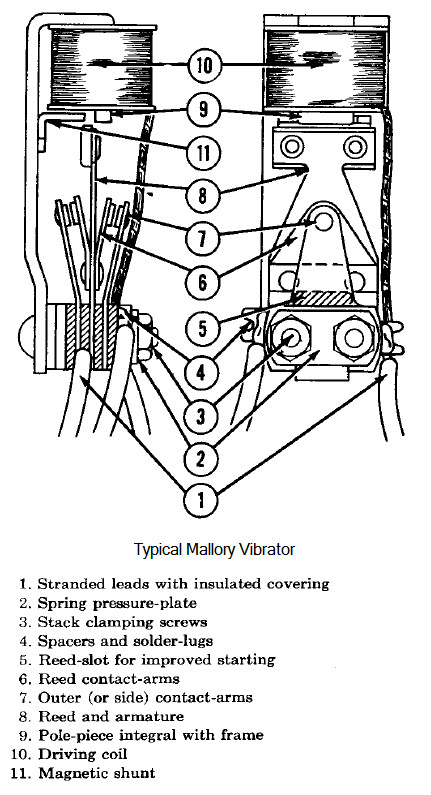 Electrical Vibrator.jpg English: A Typical Electrical Vibrator. Date 3 February 2013, 13:36:06 Source Own work Author Craxd1