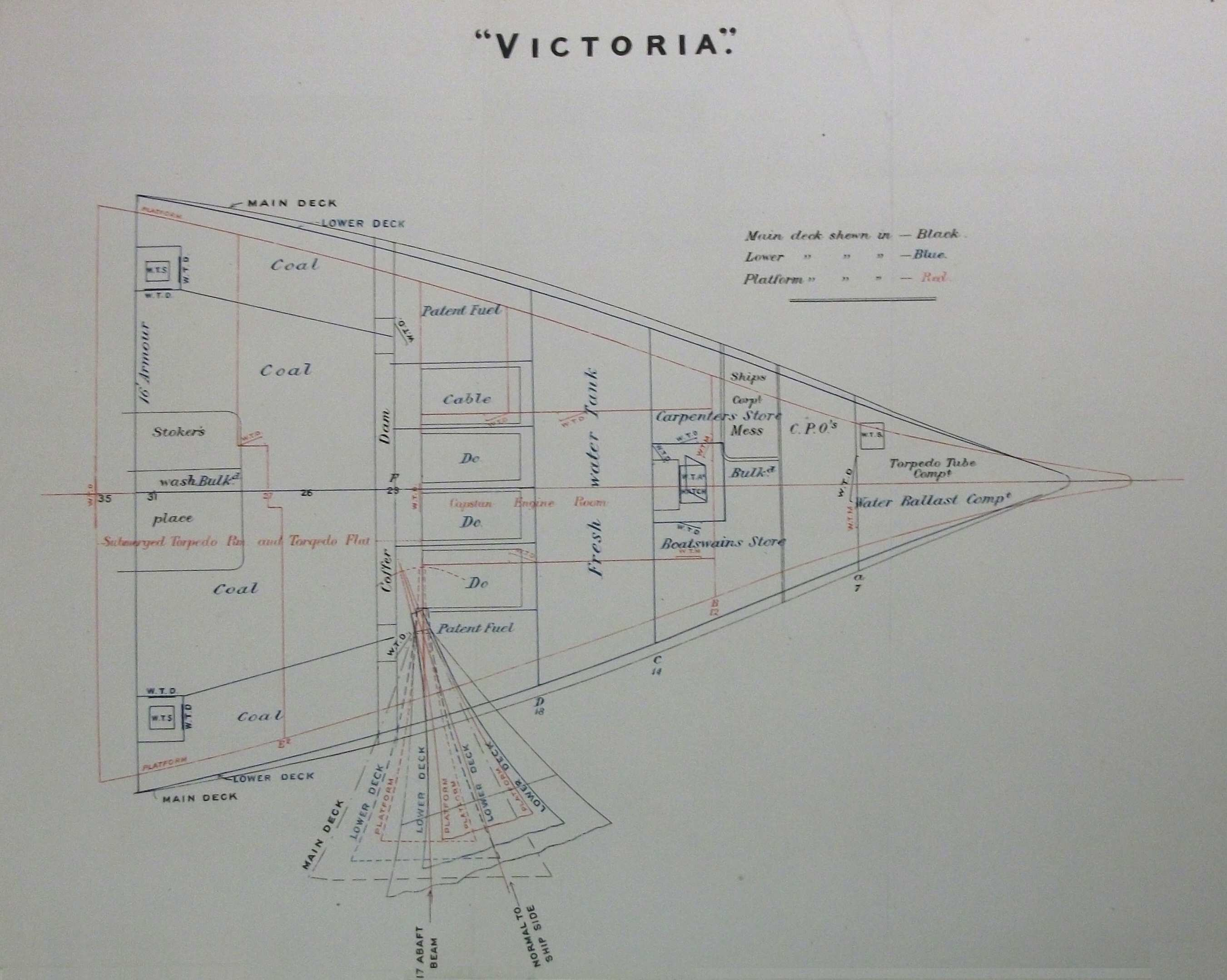File:HMS Victoria (1887) and Camperdown collision diagram.jpg ...