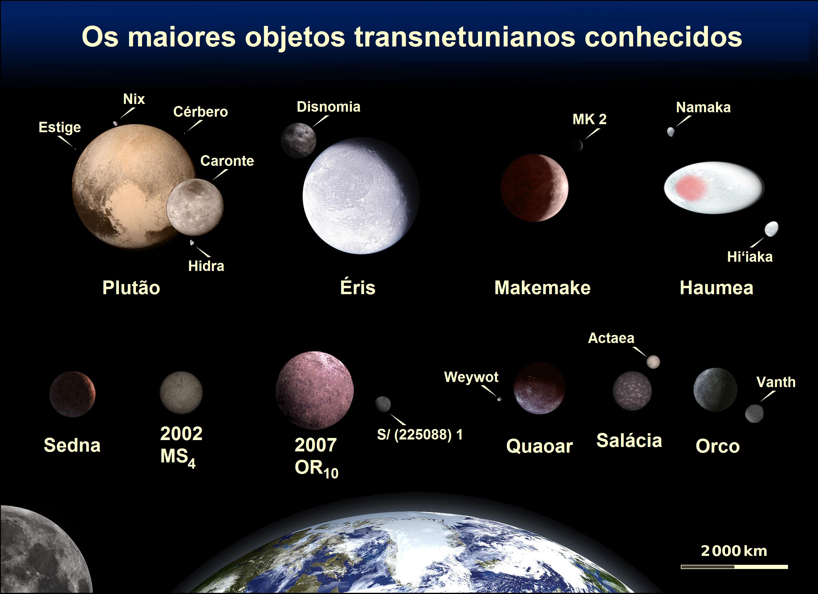 Plutão Wikipédia A Enciclopédia Livre