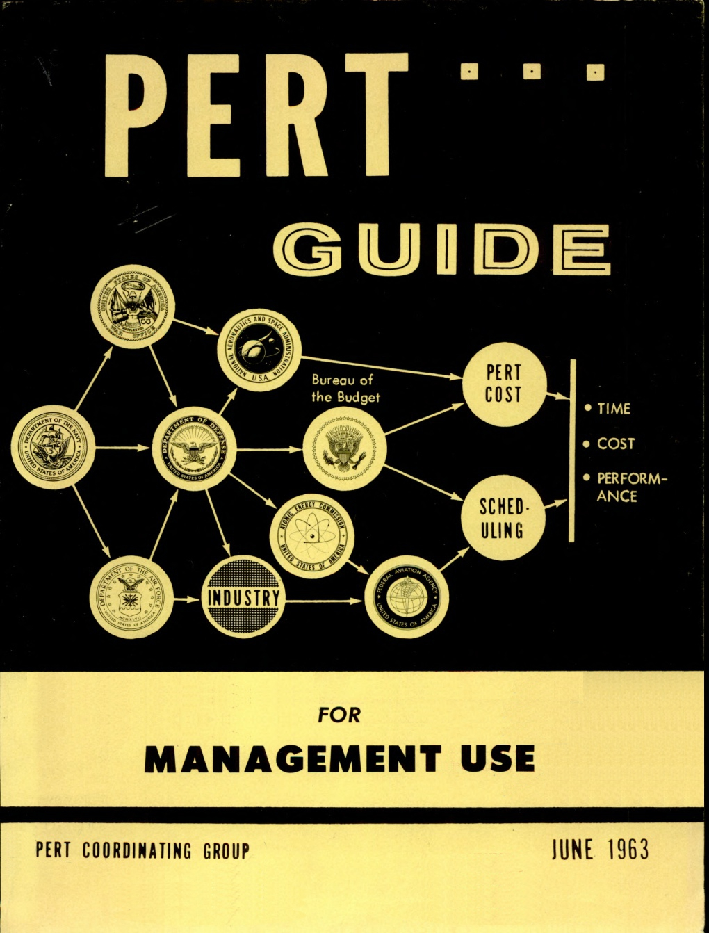 Program evaluation and review technique wikipedia pert guide for management use june 1963 ccuart Images