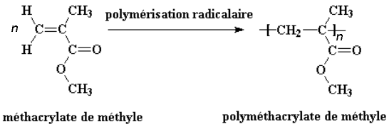 PMMA synthesis.png