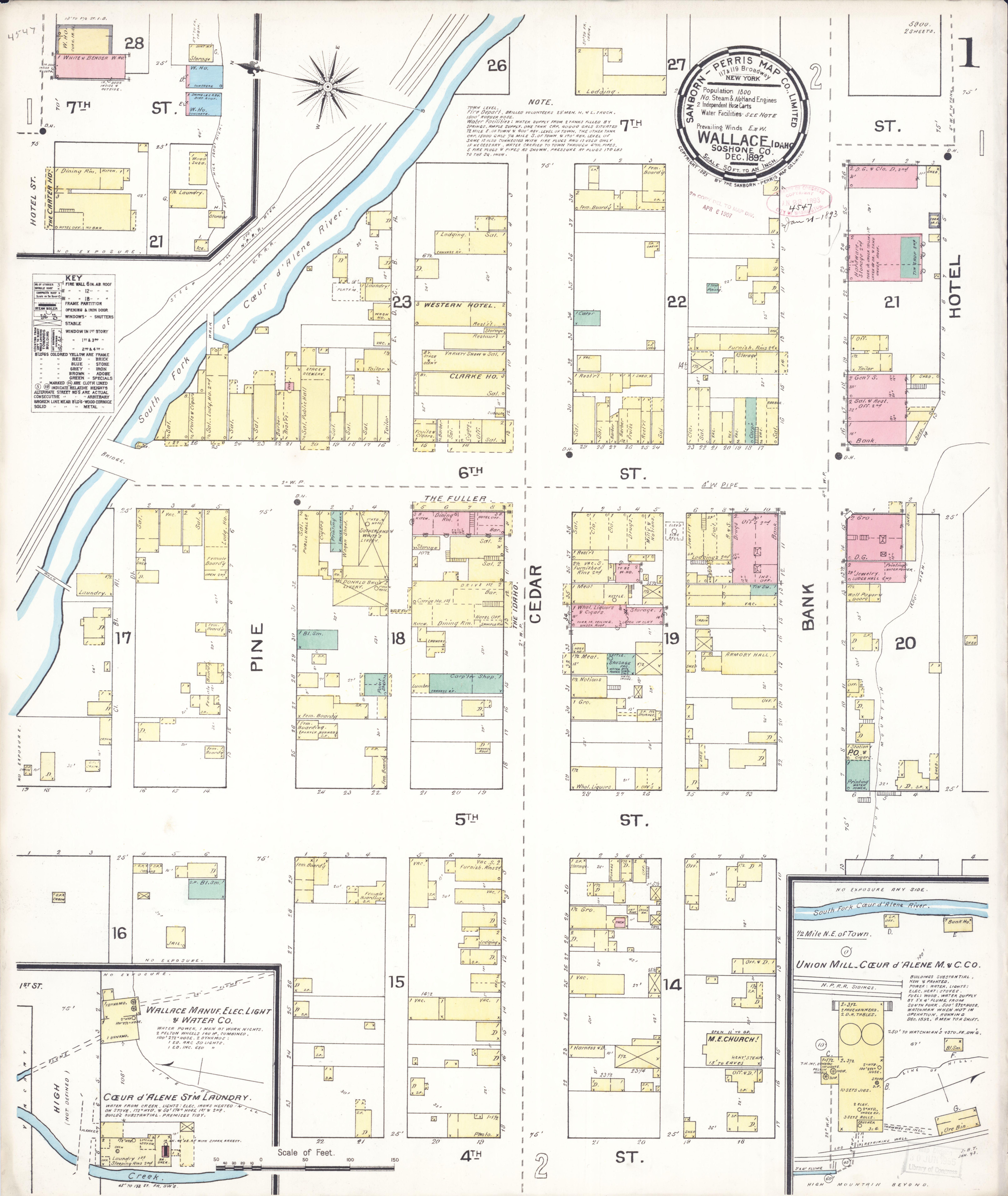 Shoshone County Idaho Building Permits