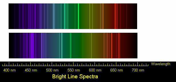 Image Result For Xenon Light Color