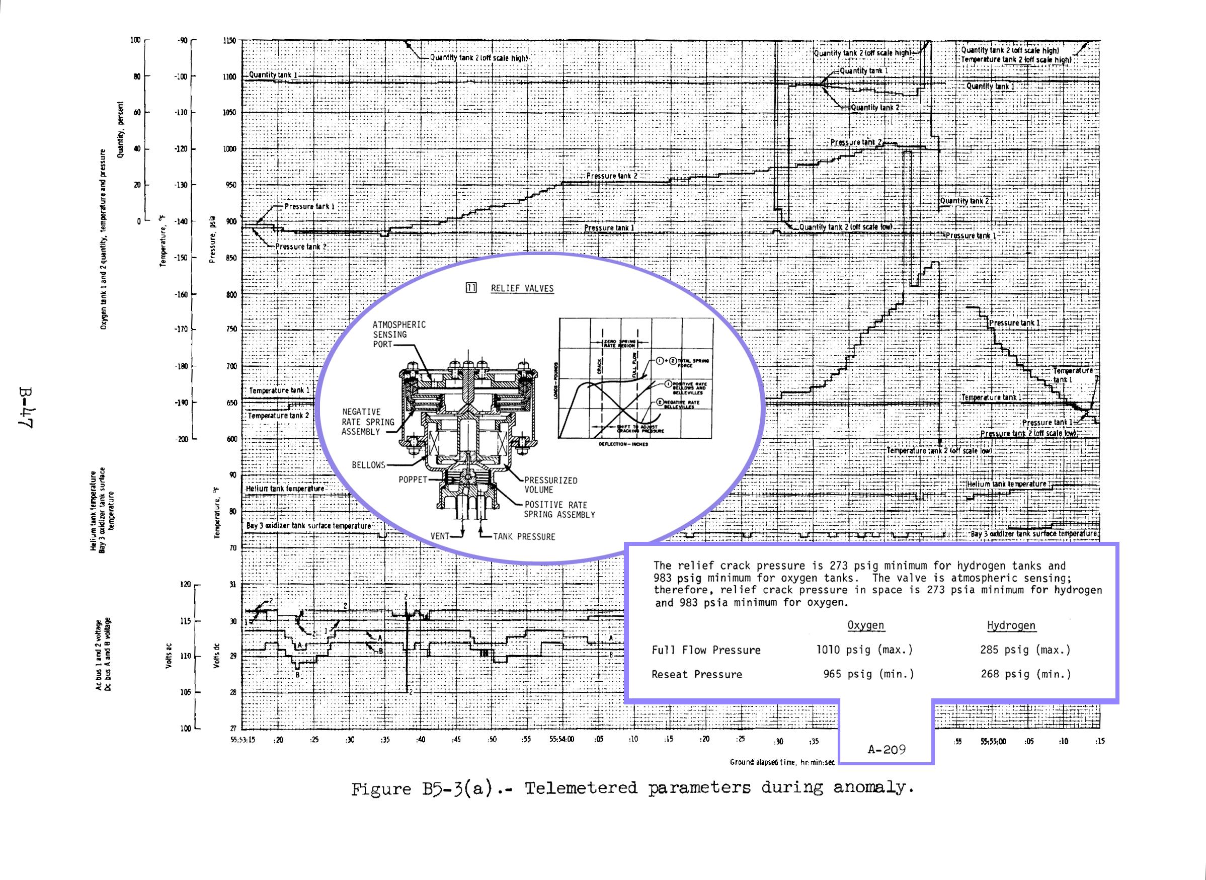 Apollo 13 Diagram (page 4) - Pics about space