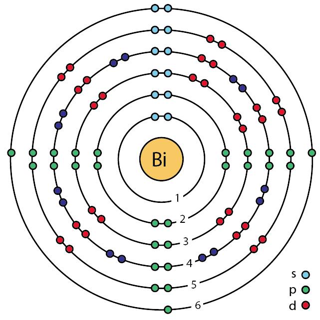 Bi Bohr Diagram Circuit Connection Diagram
