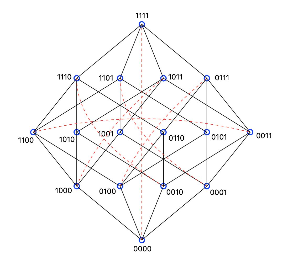 File:A De Morgan algebra.png