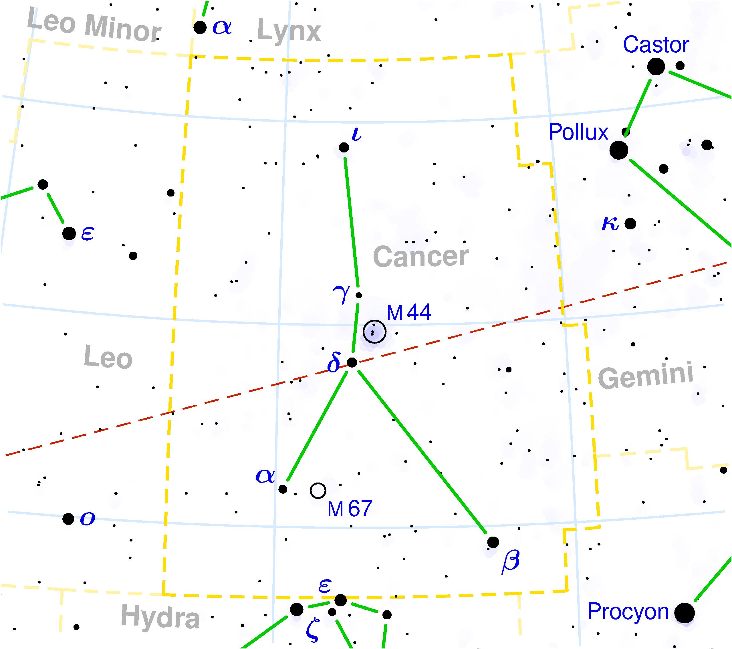 Pushya – The Divine Constellation
