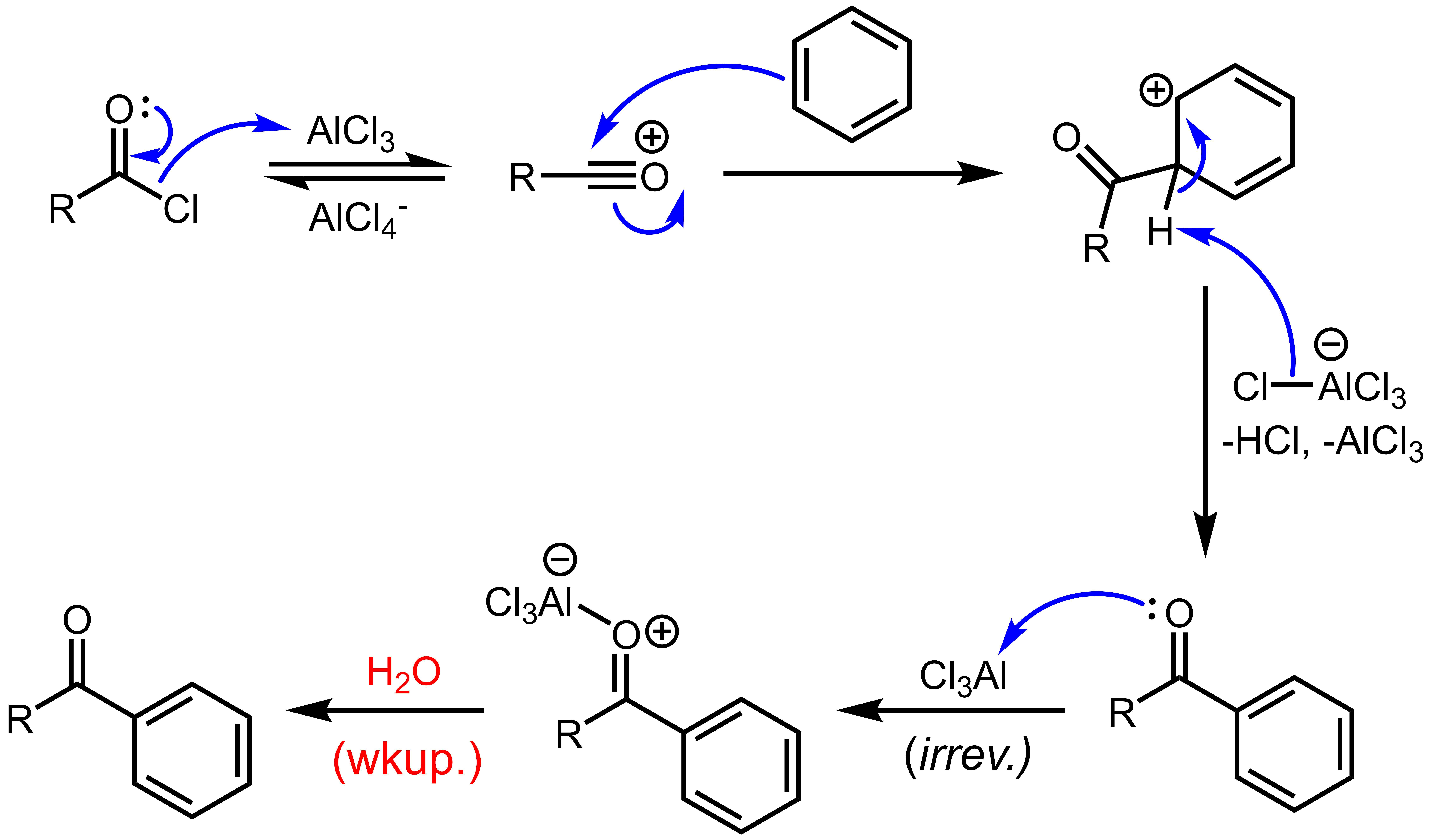 File:F-C acylation mechanism png - Wikimedia Commons