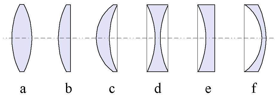 f43b7e3cac4ae Lente – Wikipédia, a enciclopédia livre