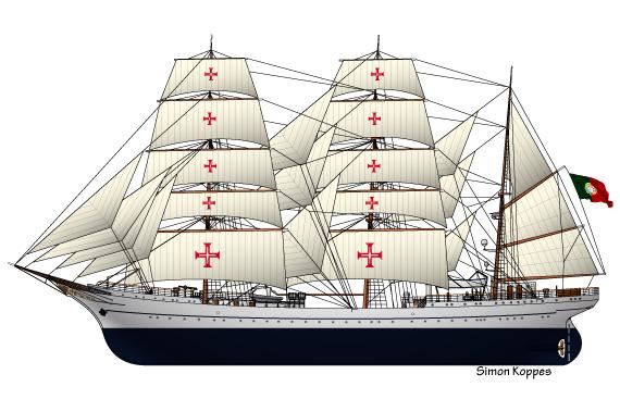 File:Portuguese tallship NRP Sagres.png